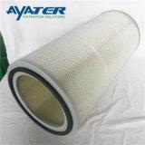 Luft gefaltete Kassetten-Filter Ayater P030158 Luft-Staub-Filter