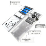 Luz de rua solar Integrated 20W do diodo emissor de luz da alta qualidade