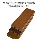 Plancher extérieur de WPC pour les matériaux de construction environnementaux