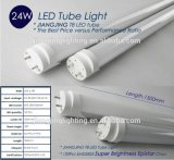 2015年のシンセンJiangjing UL/Dlc Listed 4ft 1200mm 18W T8 LED Tube Light