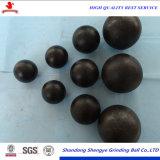 Kugel-Tausendstel-geschmiedete reibende Stahlkugel vom chinesischen Hersteller