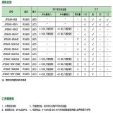 JP204E-9S4Y en trois phases table multi-fonction