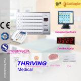 病院の看護婦呼出しシステム(THR-N968)