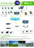 2.0MP 1080P IP66 4G屋外日及び夜ネットワーク無線WiFi IPの保安用カメラ