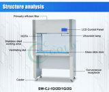 Aço inoxidável bancada limpa/Equipamentos de Laboratório/Único Fluxo Horizontal/Vertical