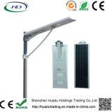 60W tudo-em-um Rua Solar Luz com Sensor de movimento