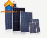 Comitato solare del silicone policristallino caldo di vendita 150W con alta efficienza