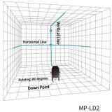 レーザーの受信機が付いている2ライン緑レーザーのレベル
