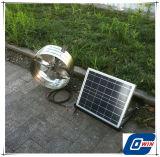 DCのファンMoterが付いている太陽エネルギーエネルギー切り妻のファン