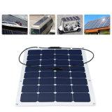 2017 chauds complètement certifiés d'OEM vendant le panneau solaire semi flexible