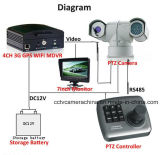 手段400mの夜間視界2.0MP 30XレーザーおよびIR HD IP PTZのカメラ(SHJ-HD-TL)