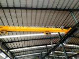 Le fil électrique pont roulant de palan à câble