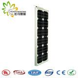 Fabrik-Preis!! B-Art 30W/IP65, integriert alle in einem Solar-LED-Straßenlaterne!! Menschlicher Körper-Infrarot-Induktion!! Im Freien Garten/Wand/Hof/Bahn/Datenbahn-Lampe