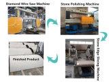 Apm-350-2000 de Machine van de steen voor het Oppoetsen van het Marmer en van het Graniet