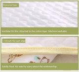 大人の不節制の製品のための洗濯できるベッドパッド