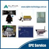 Estrazione mineraria intelligente oltre il sistema di controllo della portata visuale LHD Radio Remote