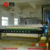 Bestes Funktions-Leistungs-industrielles Platten-Rahmen-Filterpresse-Gerät