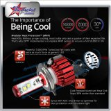 Faróis LED automáticos para Honda Car, farol LED 50W para carro, farol LED, lâmpadas automáticas LED