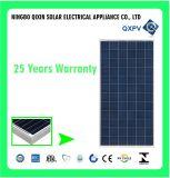 Alta qualidade policristalina 310W 24V do painel solar da pilha