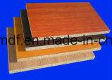 Hot Sale Painel de partículas de melamina revestido 12 18mm
