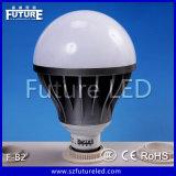 Свет шарика алюминия E27 B22 E14 СИД будущего F-B2 CE Approved Die-Casting