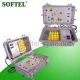 Bidirektionaler Übertragungs-Verteilungs-Verstärker SA822