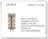 LED SMD (LX-G4)