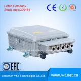 Het Leiden van China en het Befaamde Controlemechanisme van de Motor V&T/het Controlemechanisme van de Aandrijving van de Motor