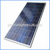 poly mini panneau solaire économiseur d'énergie renouvelable de la haute performance 120W