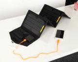 Портативный водоустойчивый заряжатель панели солнечных батарей 12W для компьтер-книжки