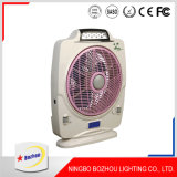 Nachladbarer Ventilator-stehender Ventilatorportable-Ventilator