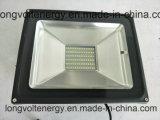 20Вт прожектора на солнечной энергии