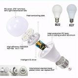 Lâmpada LED com vida 10000 horas e 3 anos de garantia