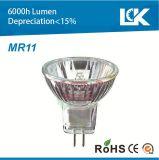 bulbo del proyector LED de 2.5W MR11