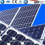 3.2mm/4mmはソーラーコレクタまたは太陽電池パネルのための太陽ガラスを和らげた