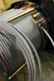 Kabel de met hoge weerstand van de Draad met ISO- Certificaten