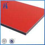 ACP-zusammengesetztes Aluminiumpanel