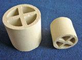 Anello di ceramica del Traversa-Divisorio