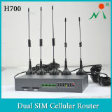 Dubbele SIM GSM Router, Cellular Router, 4G WiFi Router