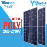 ホーム照明のためのTrina 5bbの多太陽電池パネル265W-275W