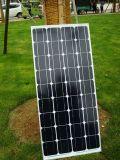 12V mono comitato solare 100W per l'indicatore luminoso di via solare