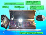 Tester all'ingrosso del driver LED Lighitng di brevetto, lux difficile, potere