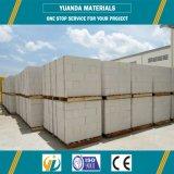 Commissie van de Muur Alc van Qingdao de Goedkope Concrete Binnenlandse