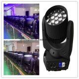 19*12W RGBW 4 in 1 indicatore luminoso capo mobile dello zoom LED di Beam&