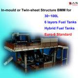 Plastik30L-100L kraftstofftanks, Maschine produzierend