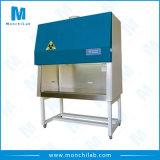 Cabina de seguridad biológica del laboratorio de China