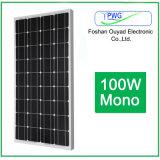 Comitato solare monocristallino 100W di prezzi di fabbrica