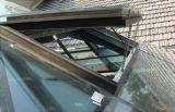 مزدوجة كبّل نافذة مشغّل ([إلكتريك])
