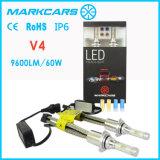 Faro del motociclo LED di Markcars H4 4800lm 24V