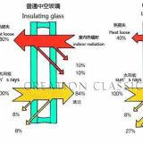 Vetro isolato ricoperto emissività di vetro bassa di E /Low